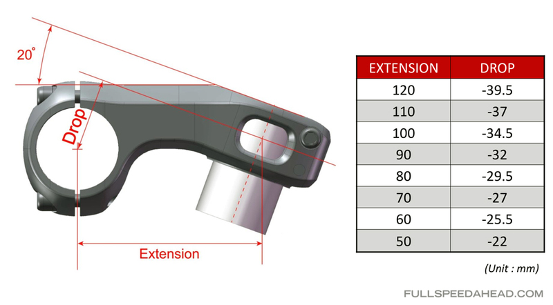 Predstavec FSA Non Series -20°, 70mm