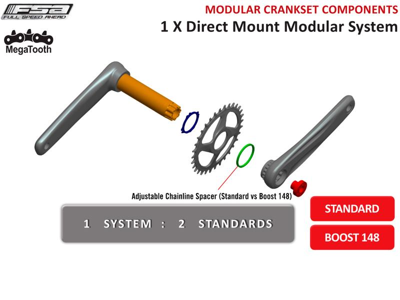 Kľuky FSA Comet MegaExo Modular, 32z, 175mm [1x11] 2018