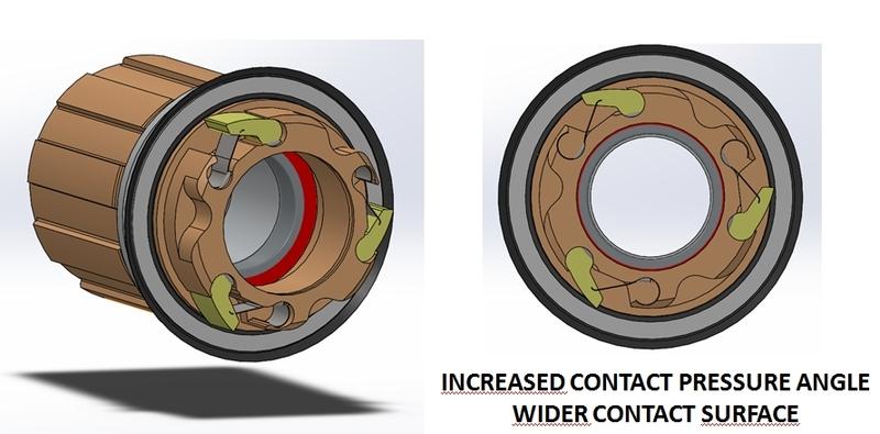 Cestné kolesá VISION Metron 55 SL Disc CL,Clincher
