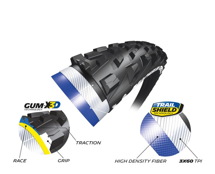 Plášť Michelin Force AM (competition line) 29 x 2.35 kevlar