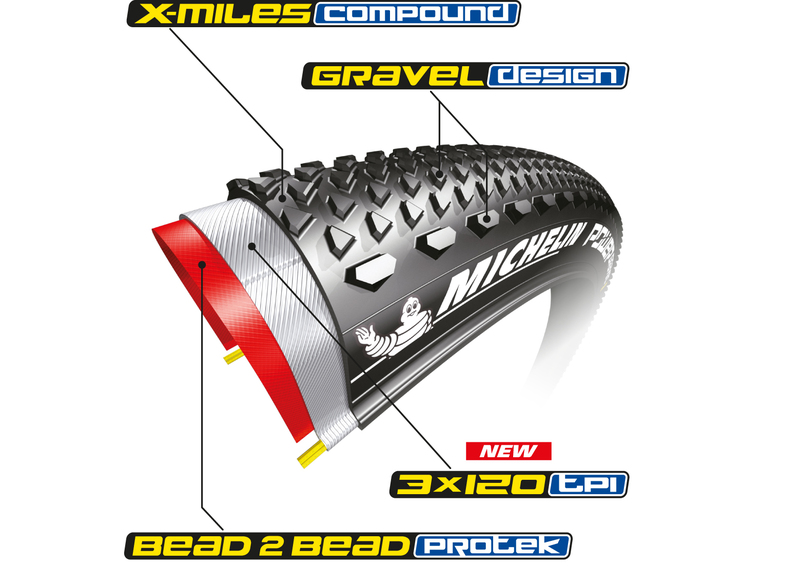 Plášť Michelin Power Gravel 700 x 40 kevlar