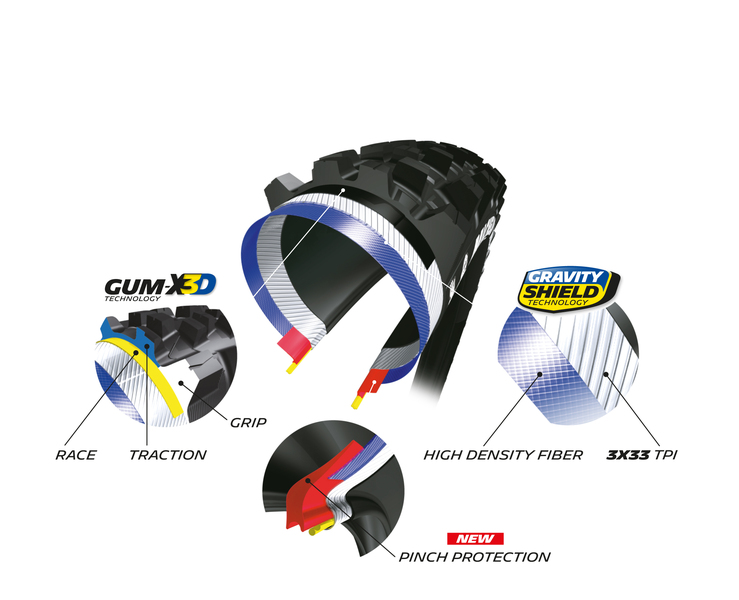 Plášť Michelin Wild Enduro rear Gum-X3D (competition line) 27.5 x 2.60 kevlar