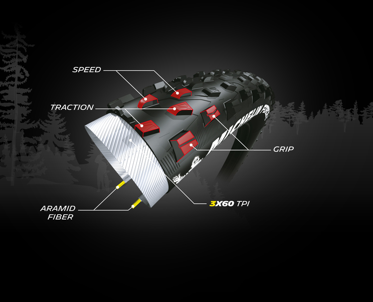 Plášť Michelin Force XC (performance line) 27.5 x 2.25 kevlar